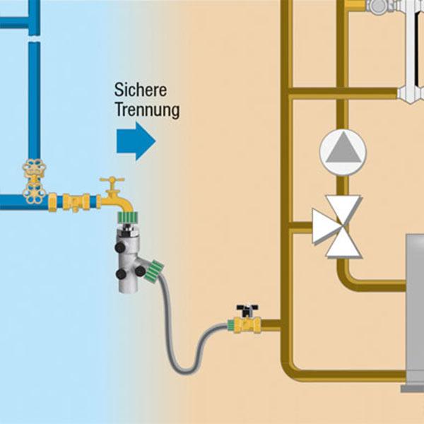 Grafik zeigt Systemtrennung von Trinkwasser und Nichttrinkwasser